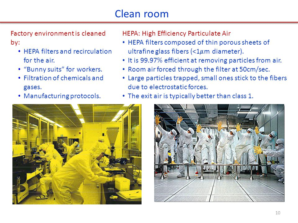 Clean room Factory environment is cleaned by: