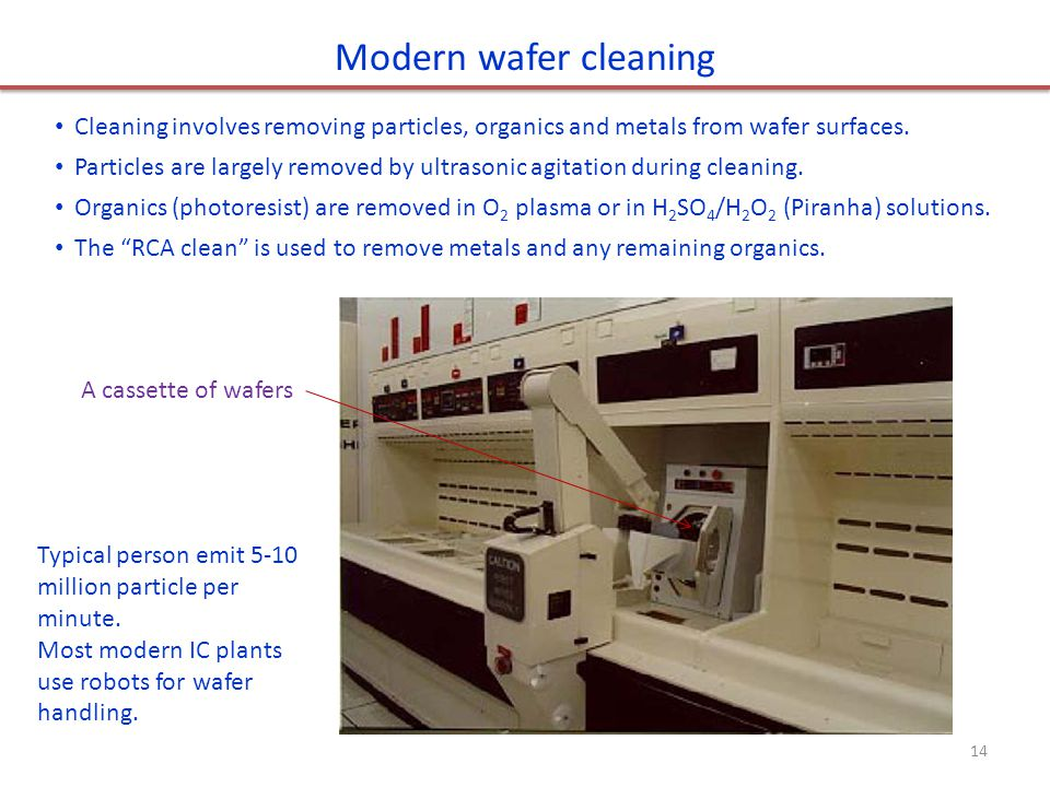 Modern wafer cleaning Cleaning involves removing particles, organics and metals from wafer surfaces.