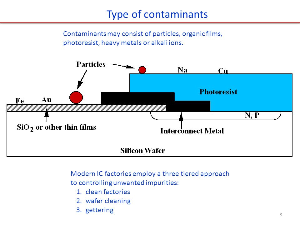 Type of contaminants Contaminants may consist of particles, organic films, photoresist, heavy metals or alkali ions.