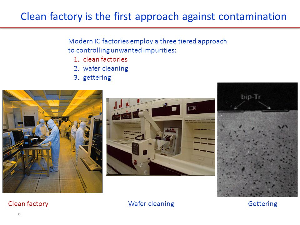 Clean factory is the first approach against contamination