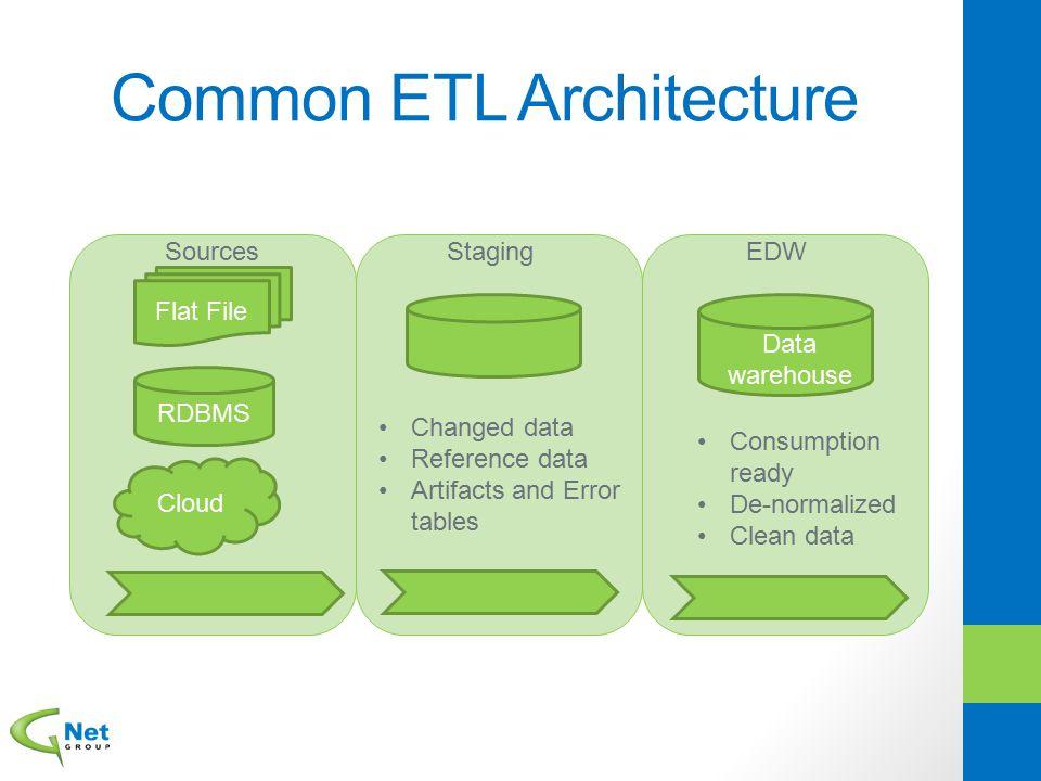 Common ETL Architecture