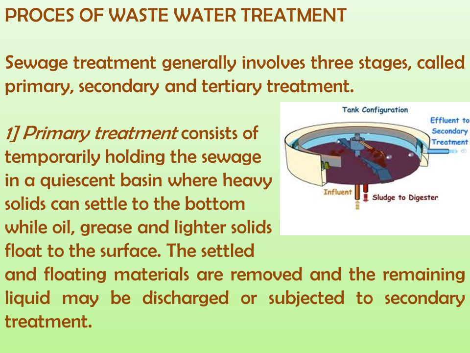 PROCES OF WASTE WATER TREATMENT