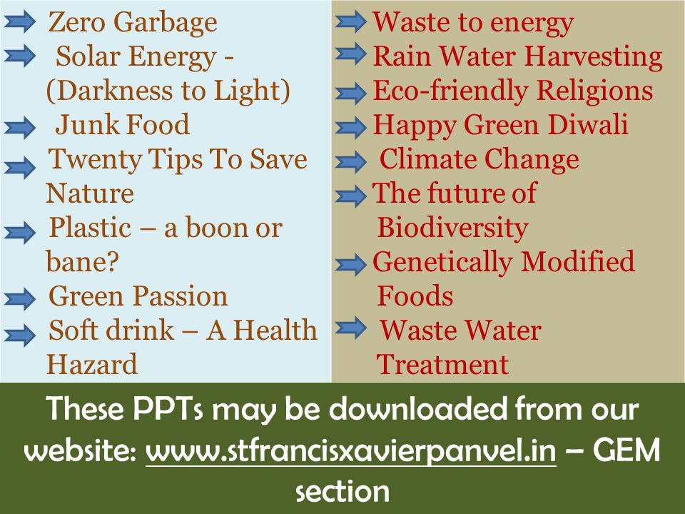 Zero Garbage Solar Energy -(Darkness to Light) Junk Food. Twenty Tips To Save Nature. Plastic – a boon or bane
