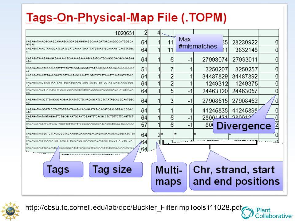 http://cbsu.tc.cornell.edu/lab/doc/Buckler_FilterImpTools111028.pdf
