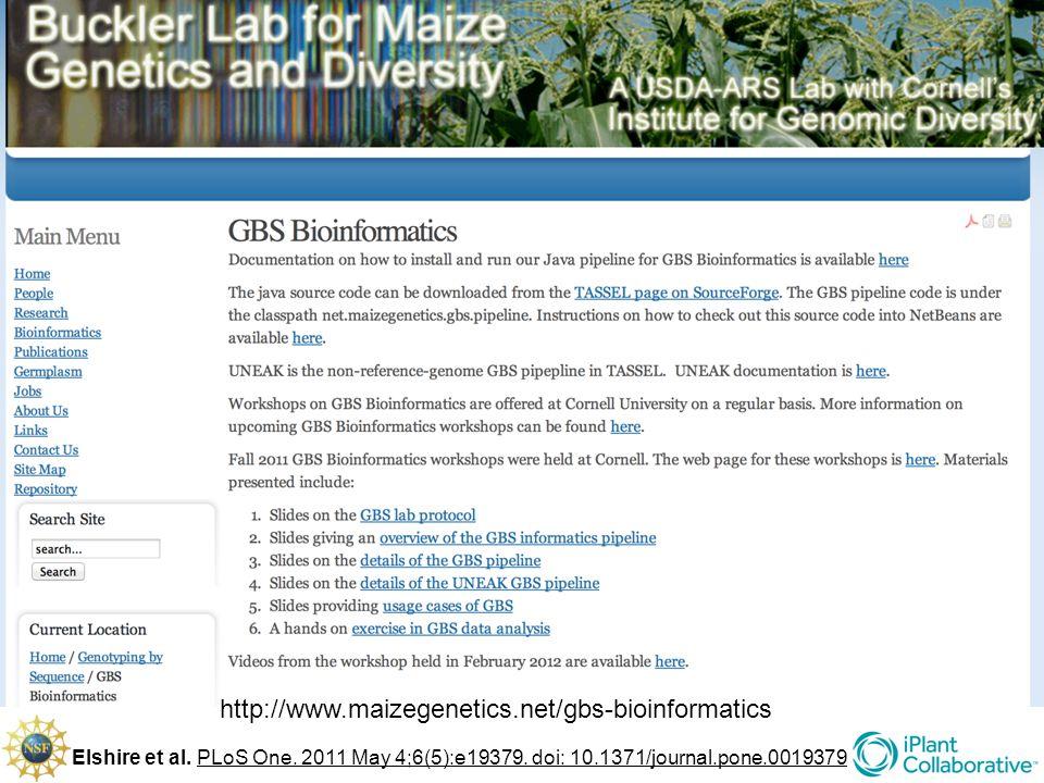 http://www.maizegenetics.net/gbs-bioinformatics Elshire et al.