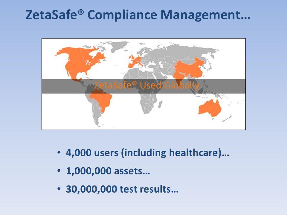ZetaSafe® Compliance Management…