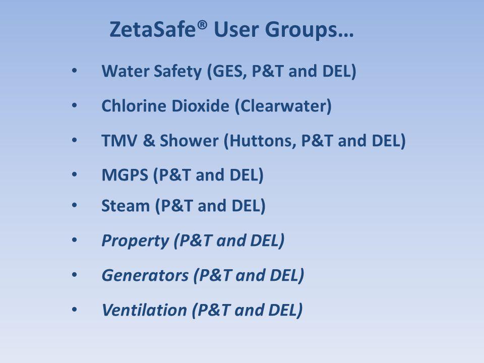 ZetaSafe® User Groups…