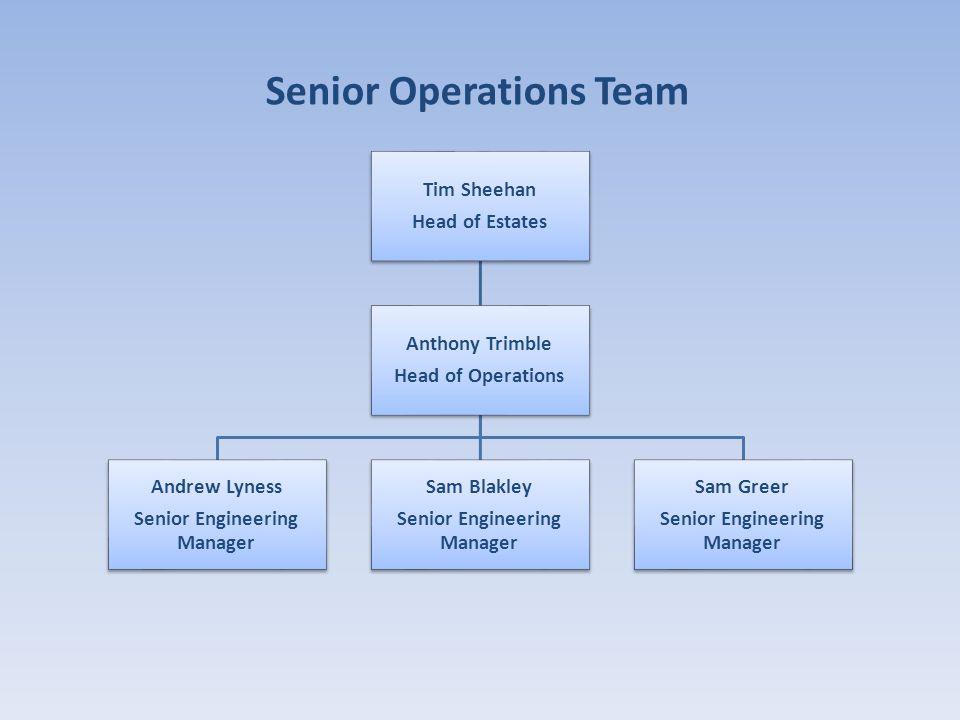 Senior Operations Team