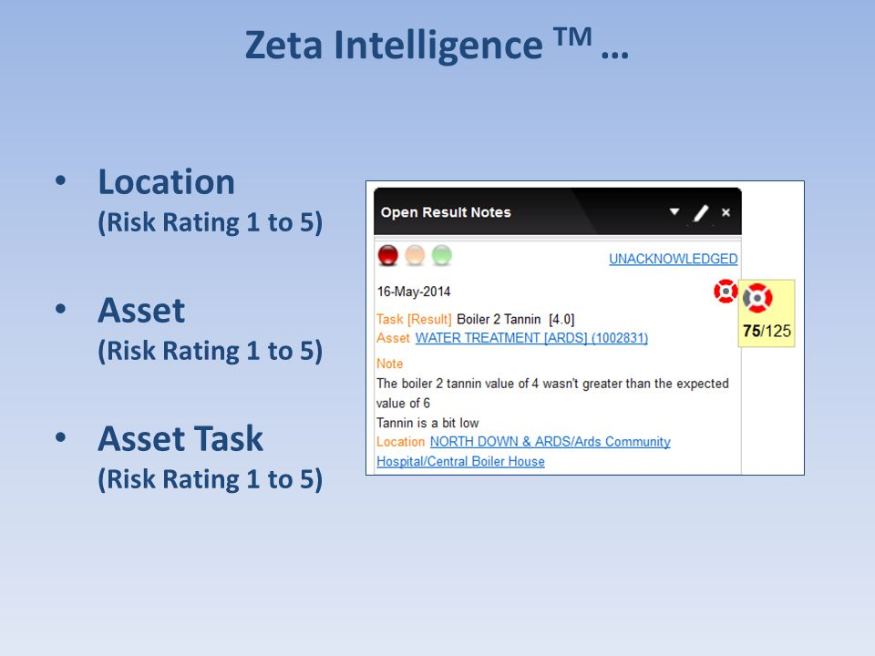 Zeta Intelligence TM … Location (Risk Rating 1 to 5) Asset Asset Task