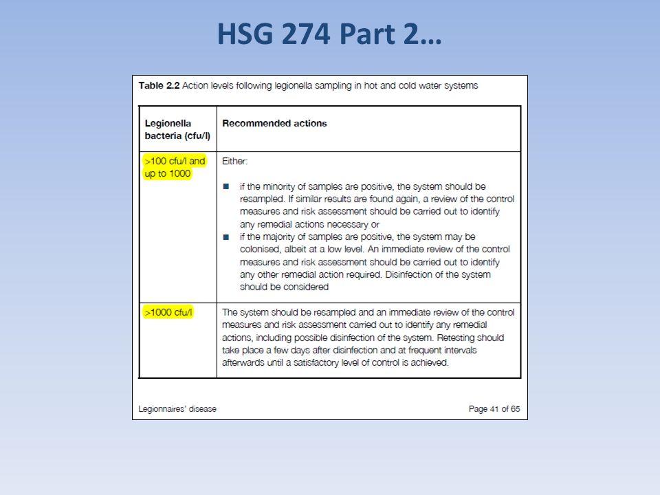 HSG 274 Part 2…