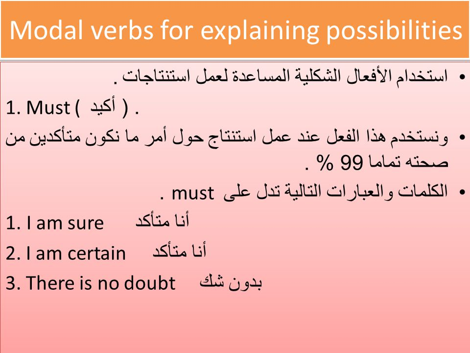 Modal verbs for explaining possibilities