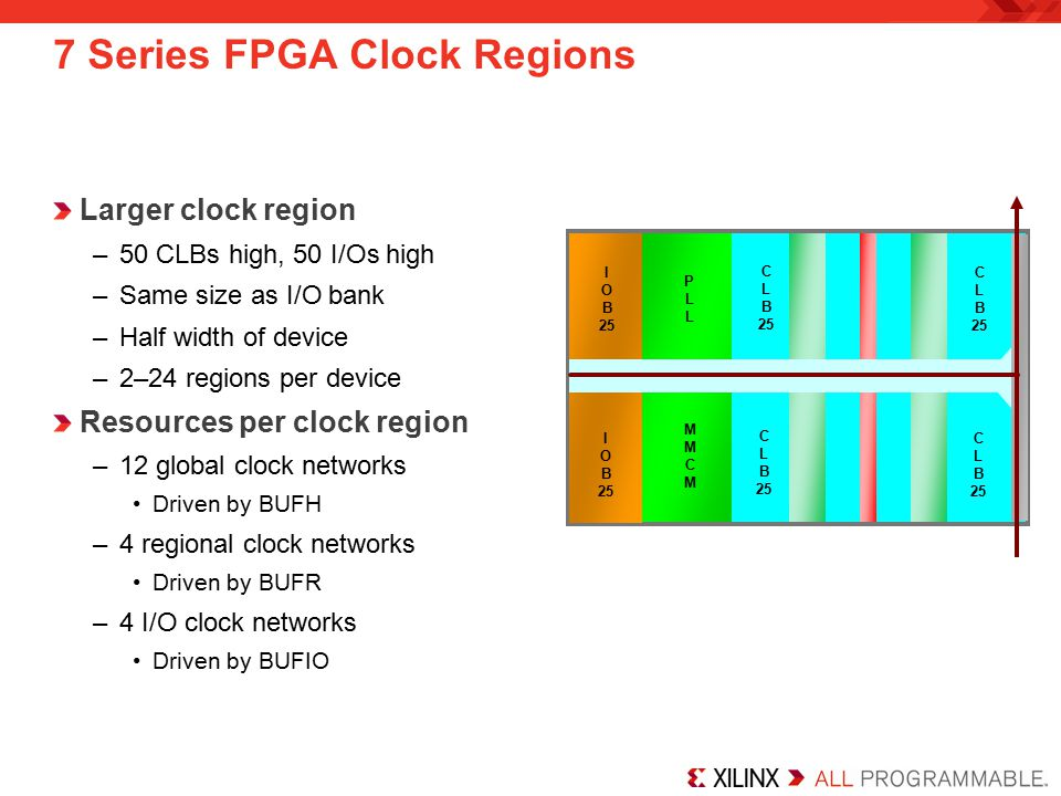 7 Series FPGA Clock Regions