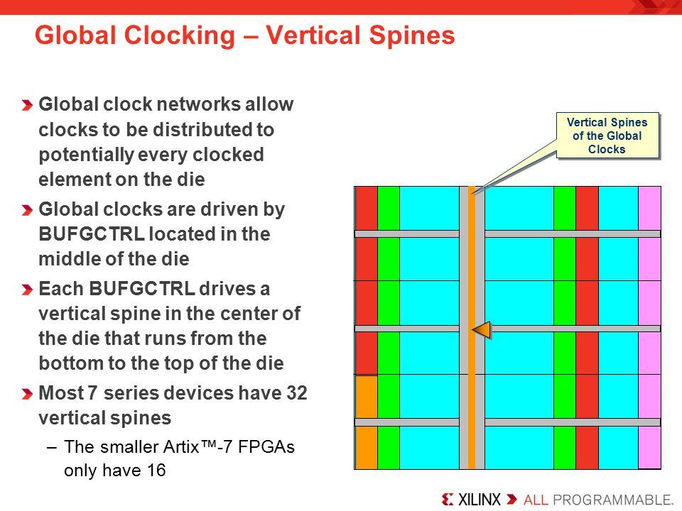 Global Clocking – Vertical Spines