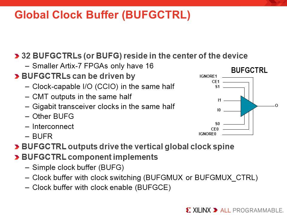 Global Clock Buffer (BUFGCTRL)