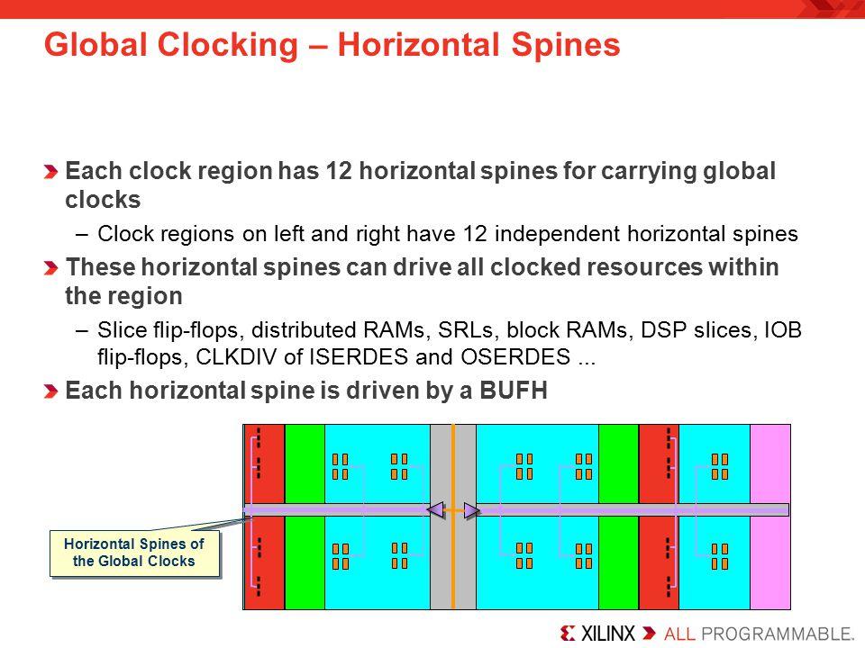 Global Clocking – Horizontal Spines