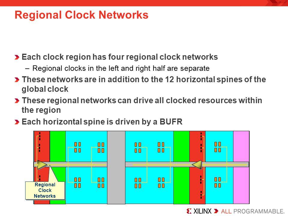 Regional Clock Networks