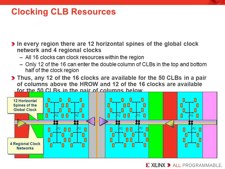 Clocking CLB Resources