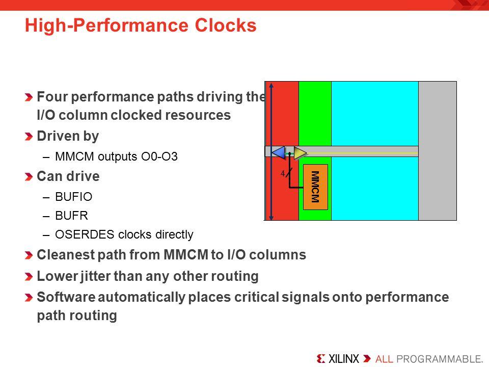 High-Performance Clocks