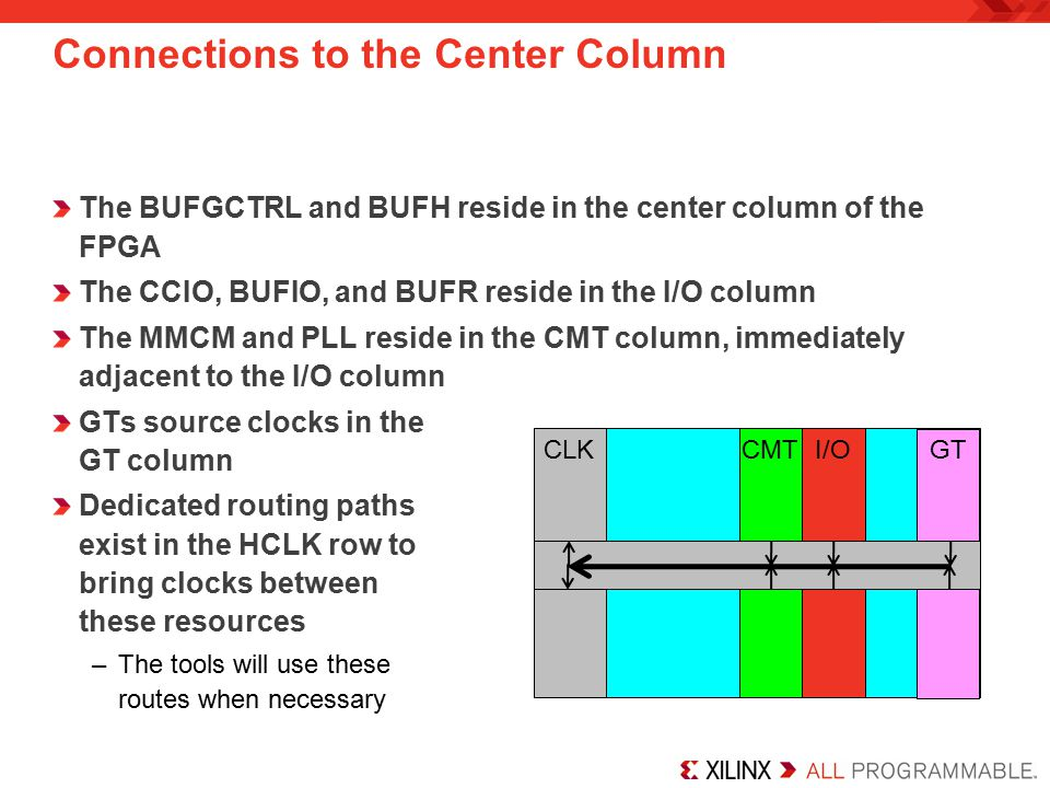 Connections to the Center Column