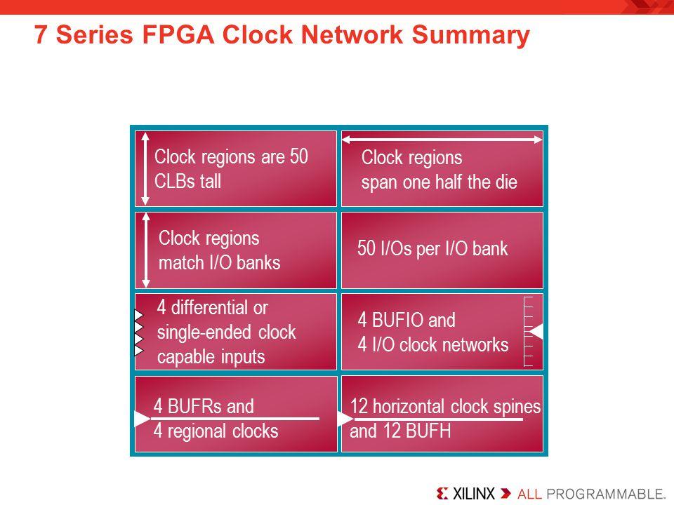 7 Series FPGA Clock Network Summary