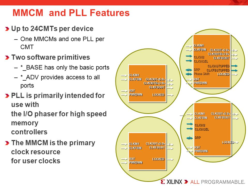 MMCM and PLL Features Up to 24CMTs per device Two software primitives