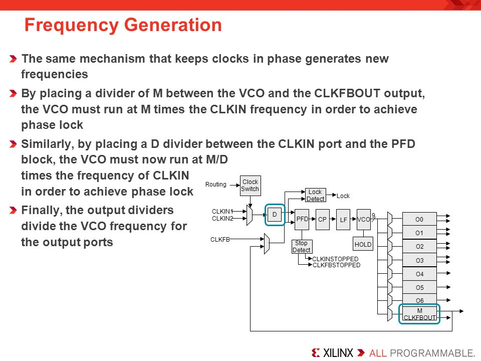 Frequency Generation The same mechanism that keeps clocks in phase generates new frequencies.