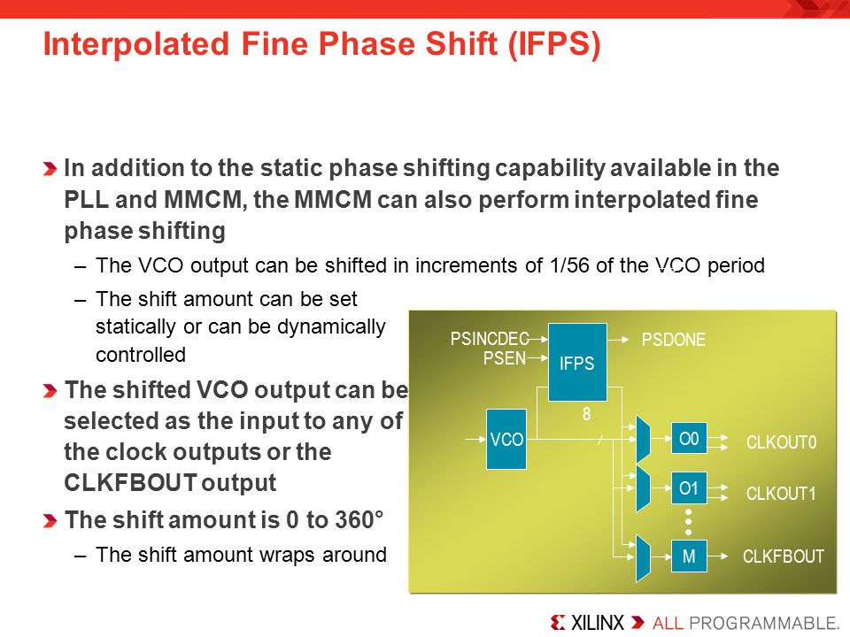 Interpolated Fine Phase Shift (IFPS)