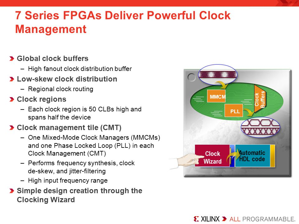7 Series FPGAs Deliver Powerful Clock Management