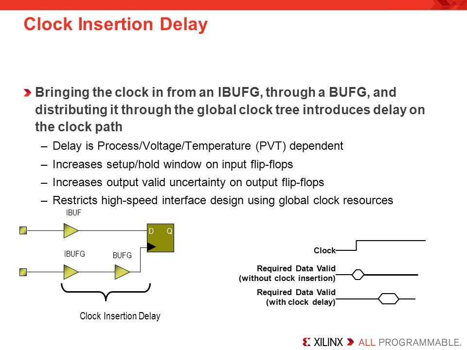 Clock Insertion Delay