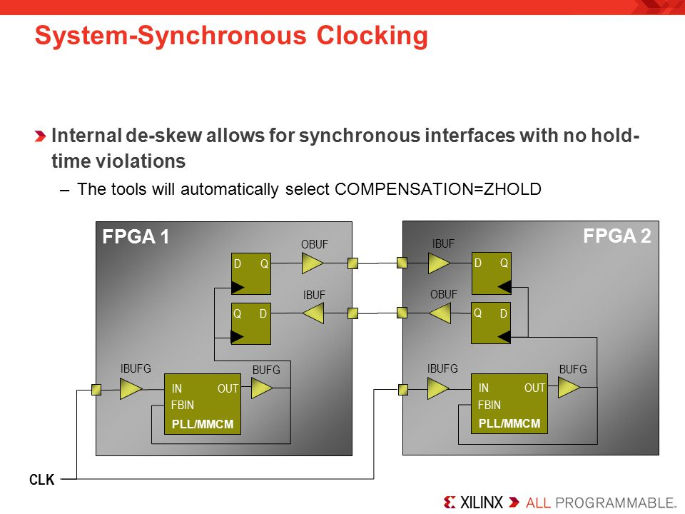System-Synchronous Clocking