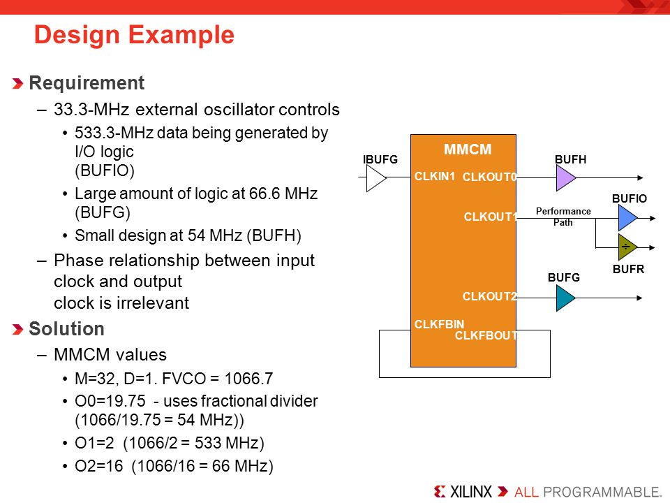 Design Example Requirement Solution