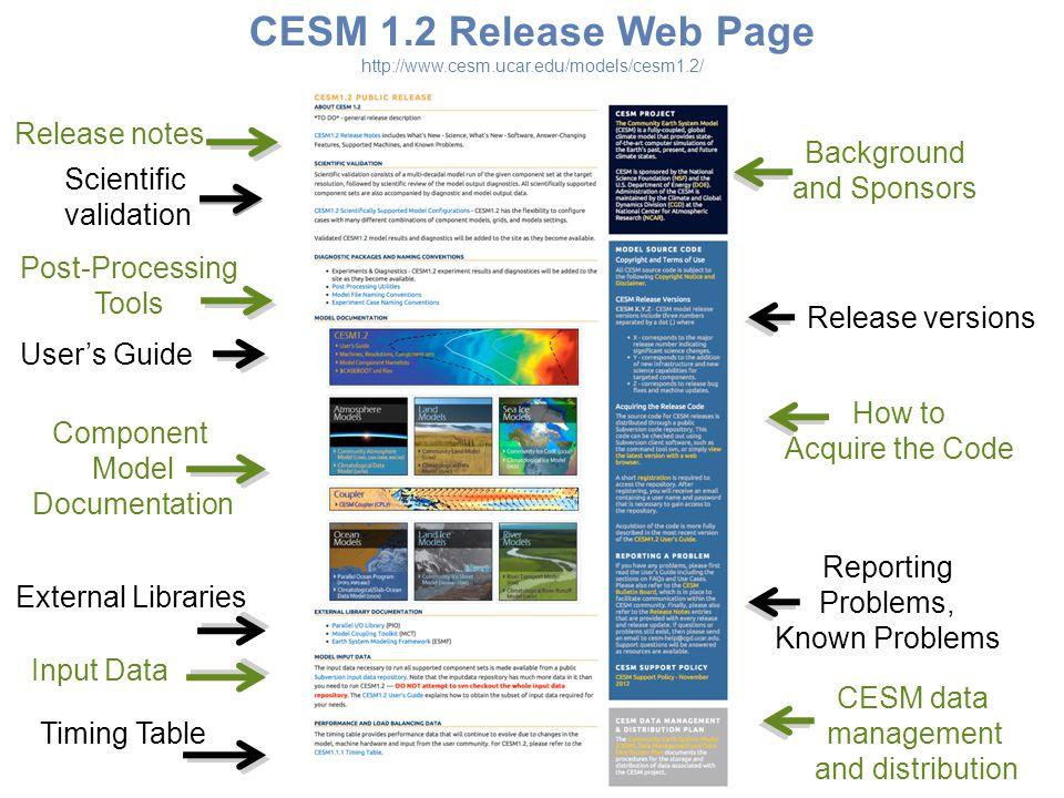 CESM 1.2 Release Web Page http://www.cesm.ucar.edu/models/cesm1.2/