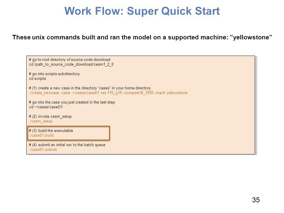 Work Flow: Super Quick Start