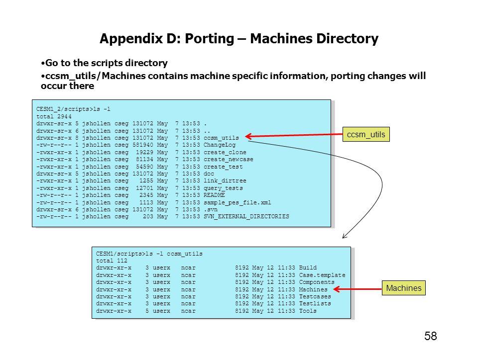 Appendix D: Porting – Machines Directory