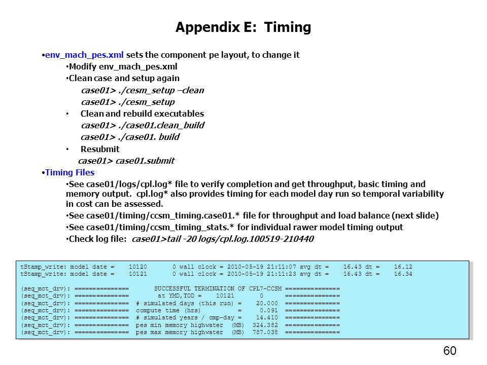 Appendix E: Timing env_mach_pes.xml sets the component pe layout, to change it. Modify env_mach_pes.xml.