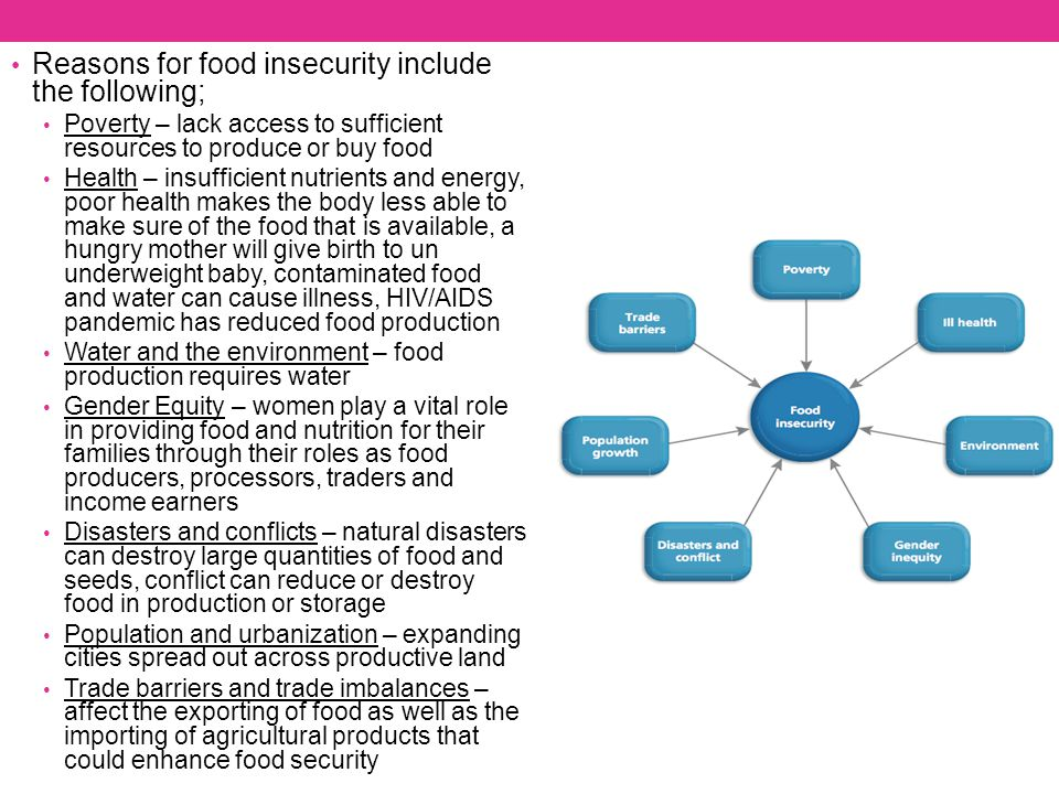 Reasons for food insecurity include the following;