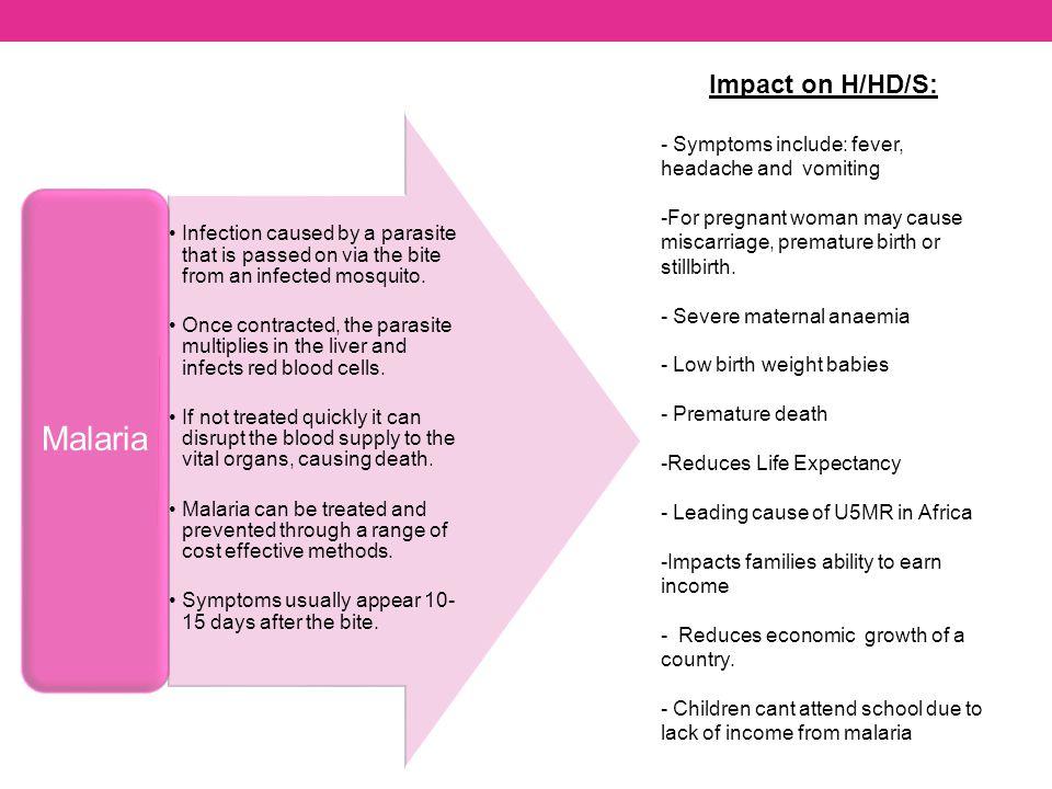 Malaria Impact on H/HD/S:
