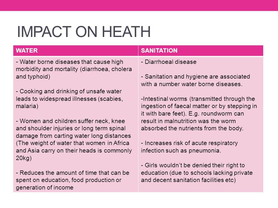 IMPACT ON HEATH WATER SANITATION
