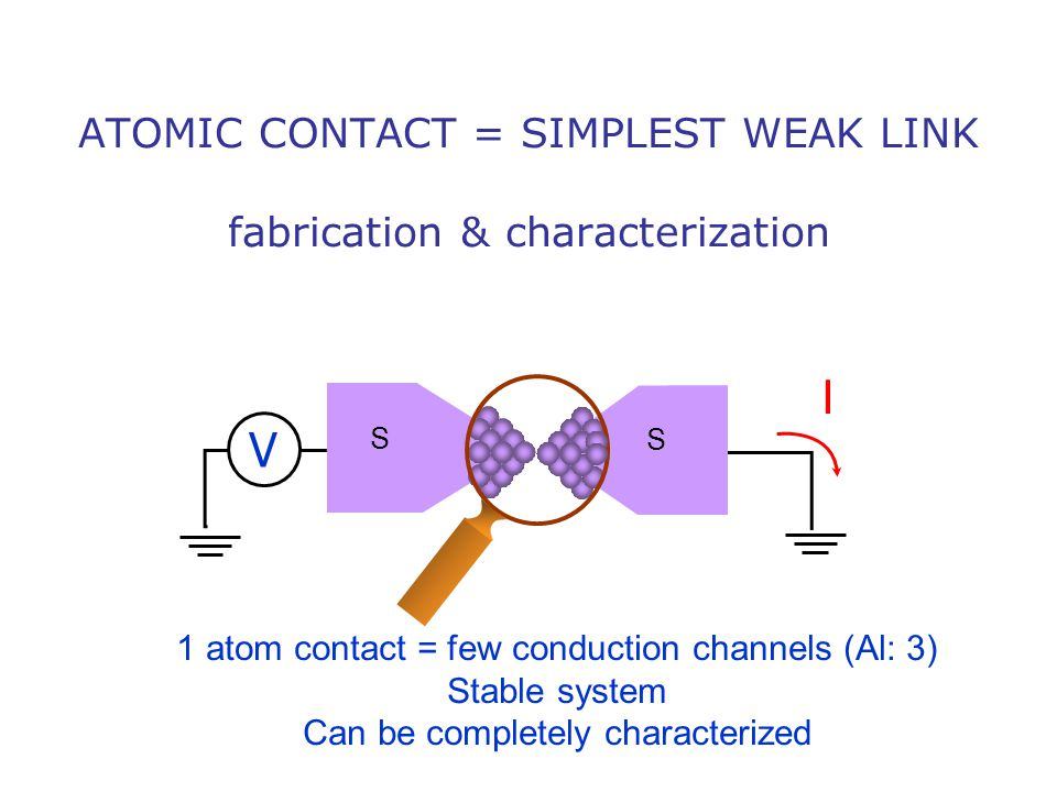 ATOMIC CONTACT = SIMPLEST WEAK LINK fabrication & characterization