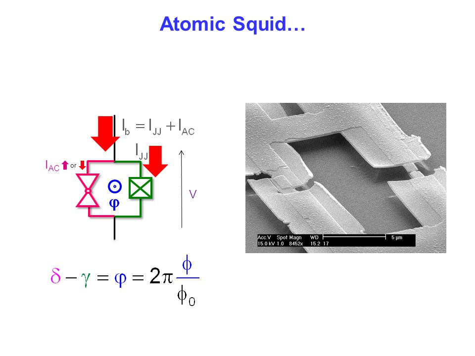 Atomic Squid… or V IAC
