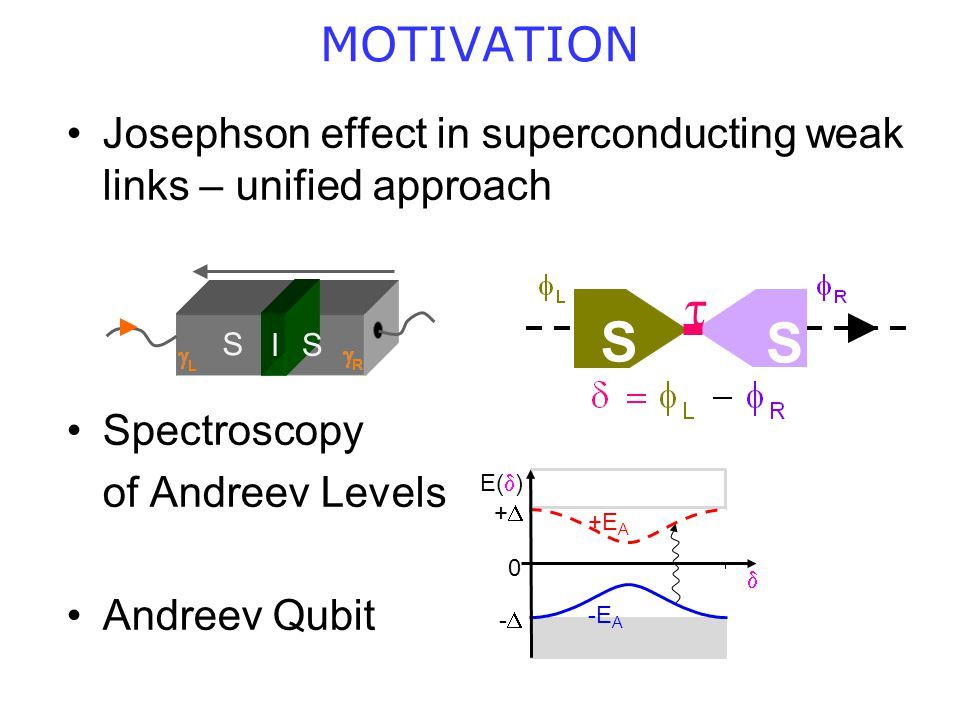 MOTIVATION Josephson effect in superconducting weak links – unified approach. Spectroscopy. of Andreev Levels.