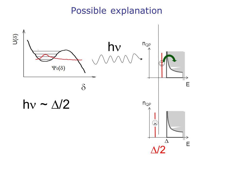 Possible explanation hn E nQP hn ~ D/2 E nQP D D/2