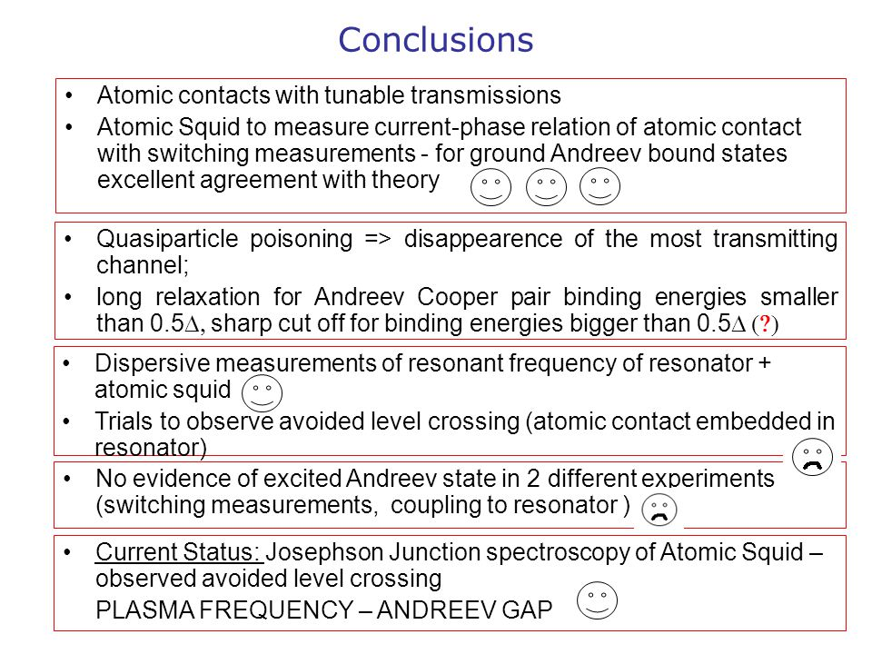 Conclusions Atomic contacts with tunable transmissions