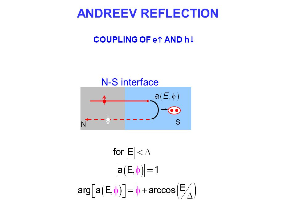 ANDREEV REFLECTION COUPLING OF eh AND h$ S N N-S interface