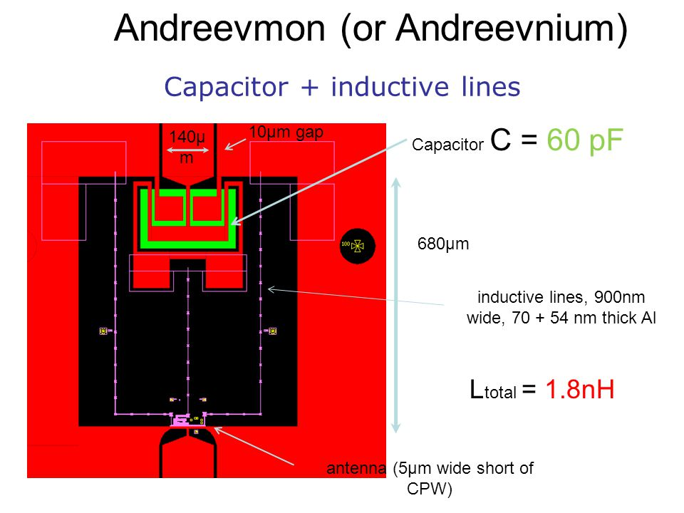Capacitor + inductive lines