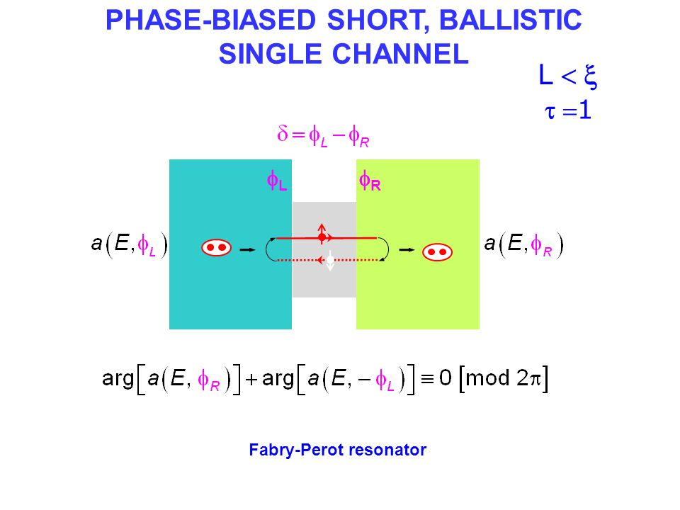 PHASE-BIASED SHORT, Ballistic Fabry-Perot resonator