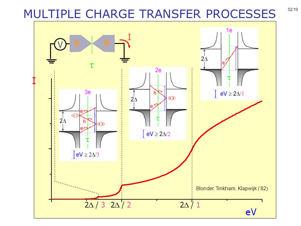 MULTIPLE CHARGE TRANSFER PROCESSES