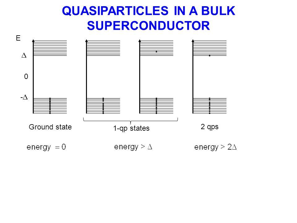 QUASIPARTICLES IN A BULK SUPERCONDUCTOR
