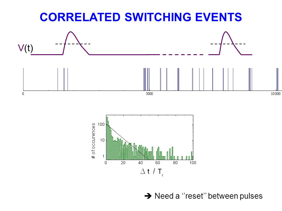 correlated switching events