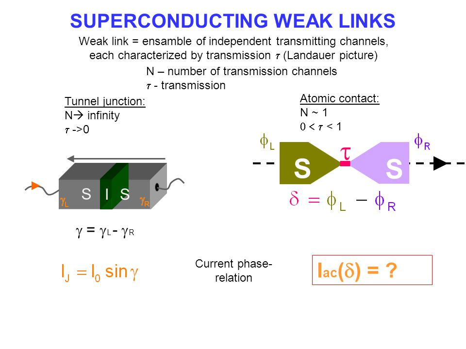 SUPERCONDUCTING WEAK LINKS